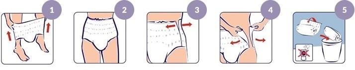 Majtki chłonne Seni Active Normal zakładane jak bielizna, 10 szt, rozmiar S